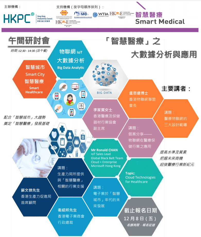 Smart Healthcare IoT with Solutions on Big Data Analytic – An active